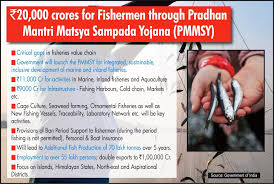 Haryana Fisheries Department has invited applications from persons seeking subsidy under 'Pradhan Mantri Matsya Sampada Yojana'