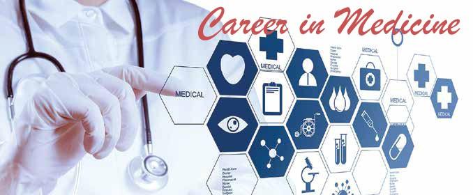 Career After Opting For Medical