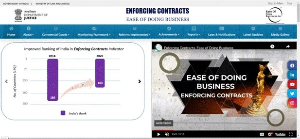 """Justice Department launches """"Enforcing Contracts Portal"""""""