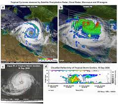 Novel technique could help detect tropical cyclones for Bay of Bengal Basin earlier than satellites